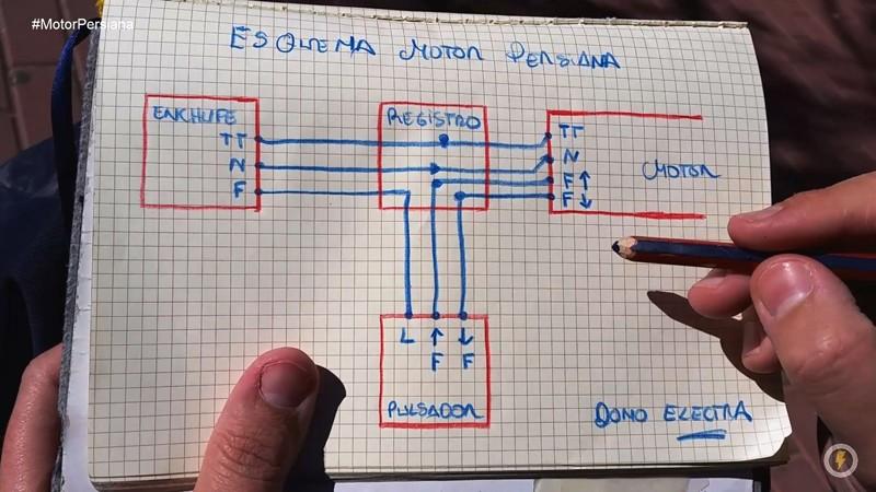 C mo instalar motor persiana el ctrica domo electra for Motor de persiana