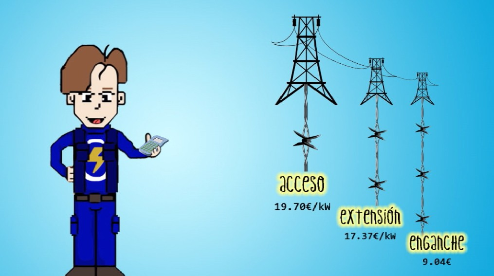 cuanto_cuesta_darse_alta_luz_calculadora_costes_luz_compañia_suministro_domo_electra_manuel_amate