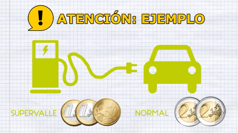 tarifa_supervalle_ejemplo_coste_euros_vehiculo_electrico_coche_manuel_amate_domo_electra