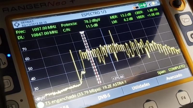 medidor-de-campo-medidas-segundo-dividendo-digital