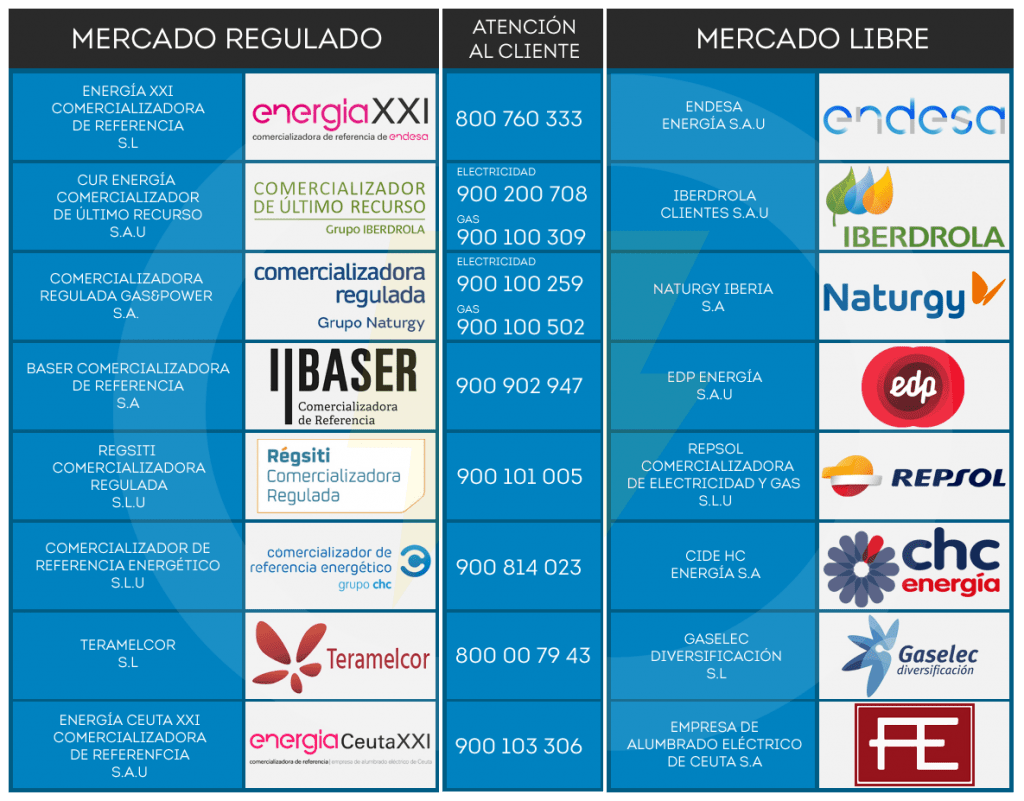 mercado-regulado-atencion-cliente-mercado-libre