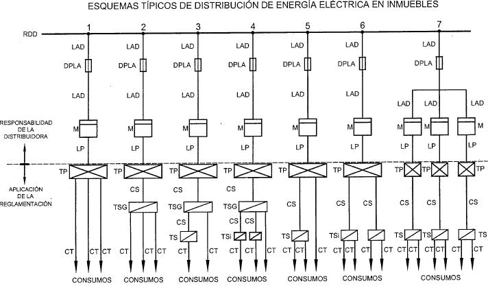 https://www.domoelectra.com/wp-content/uploads/wpforo/default_attachments/1591666329-Esquema-de-distribucion-electrica.png